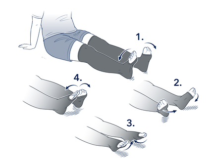 WebReady Product-ILLU LYMPH-EX Ankle rotations.png